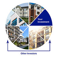 DST-Pie-Chart-Multiple-Apt-Buildings-small